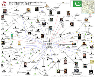 "IntelCenter Tehrik-i-Taliban Pakistan (TTP) Organizational 44""x36"" Wall Chart v1.4 (Updated 24 Mar. 2015)"