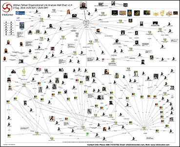 IntelCenter Afghan Taliban Organizational Link Analysis Wall Chart v1.4 (Updated 2 Aug. 2016)