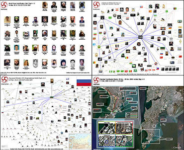 Full Set of 59 IntelCenter Counterterrorism Wall Charts