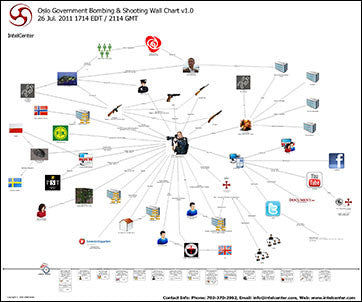 "IntelCenter Oslo Government Bombing & Shooting (22 Jul. 2011) 44""x36"" Wall Chart v1.0"