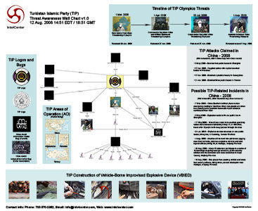 "IntelCenter Turkistan Islamic Party (TIP) Threat Awareness 44""x36"" Wall Chart v1.0"