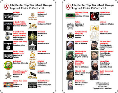 IntelCenter Top Tier Jihadi Groups Logos & Emirs ID Card v1.0