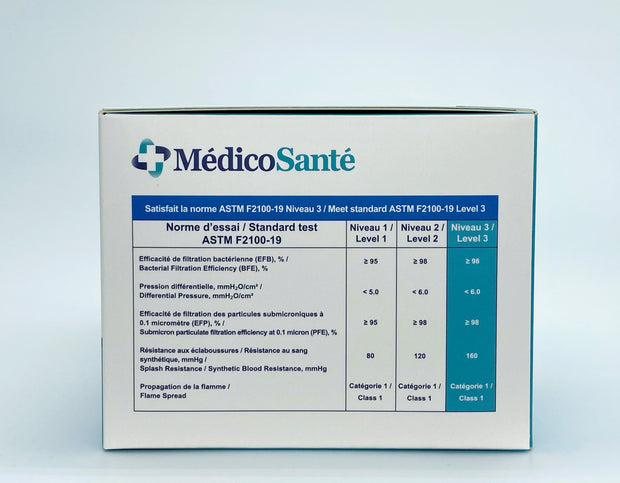 Masque de Procédure ASTM Level 3 by MedicoSante