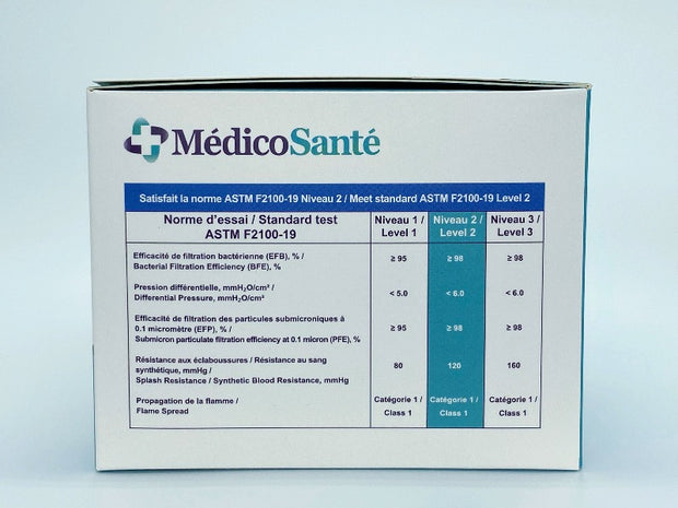 Masque de Protection ASTM Level 2 by MedicoSante