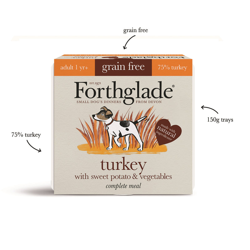 Turkey & Duck natural wet dog food - variety pack 150g