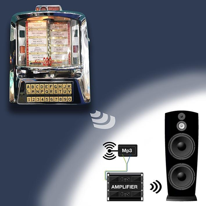 Original Seeburg 200 Wall-O-Matic Wall-Box with Bluetooth Retrofit
