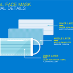 BLUE INDIVIDUALLY WRAPPED 3-PLY SURGICAL FACE MASK (25-PACK)