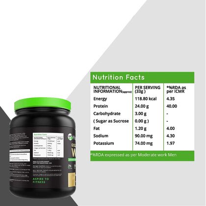 Fitspire Advanced Isolate Gold Whey Protein | No Added Sugar, Low Carbs, Zero Cholesterol & Gluten Free | Coffee | 4 kgs