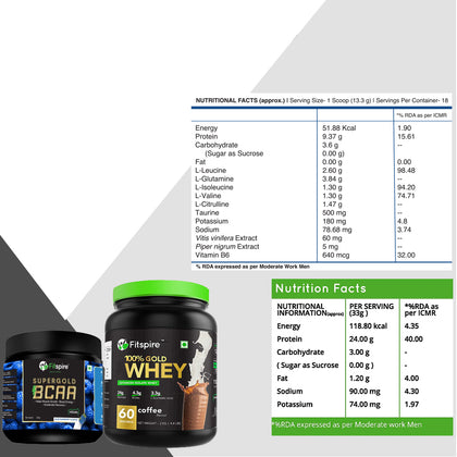 Fitspire Advanced Isolate Gold Whey Protein 2kg with BCAA | No Added Sugar, Low Carbs, Zero Cholesterol & Gluten Free | Coffee