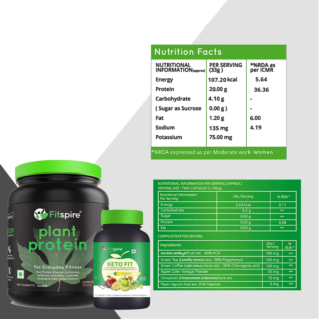 Fitspire Plant Protein with Keto Fit Capsules | Pea Protein Powder | Vegan | No Lactose Added | Chocolate Flavor