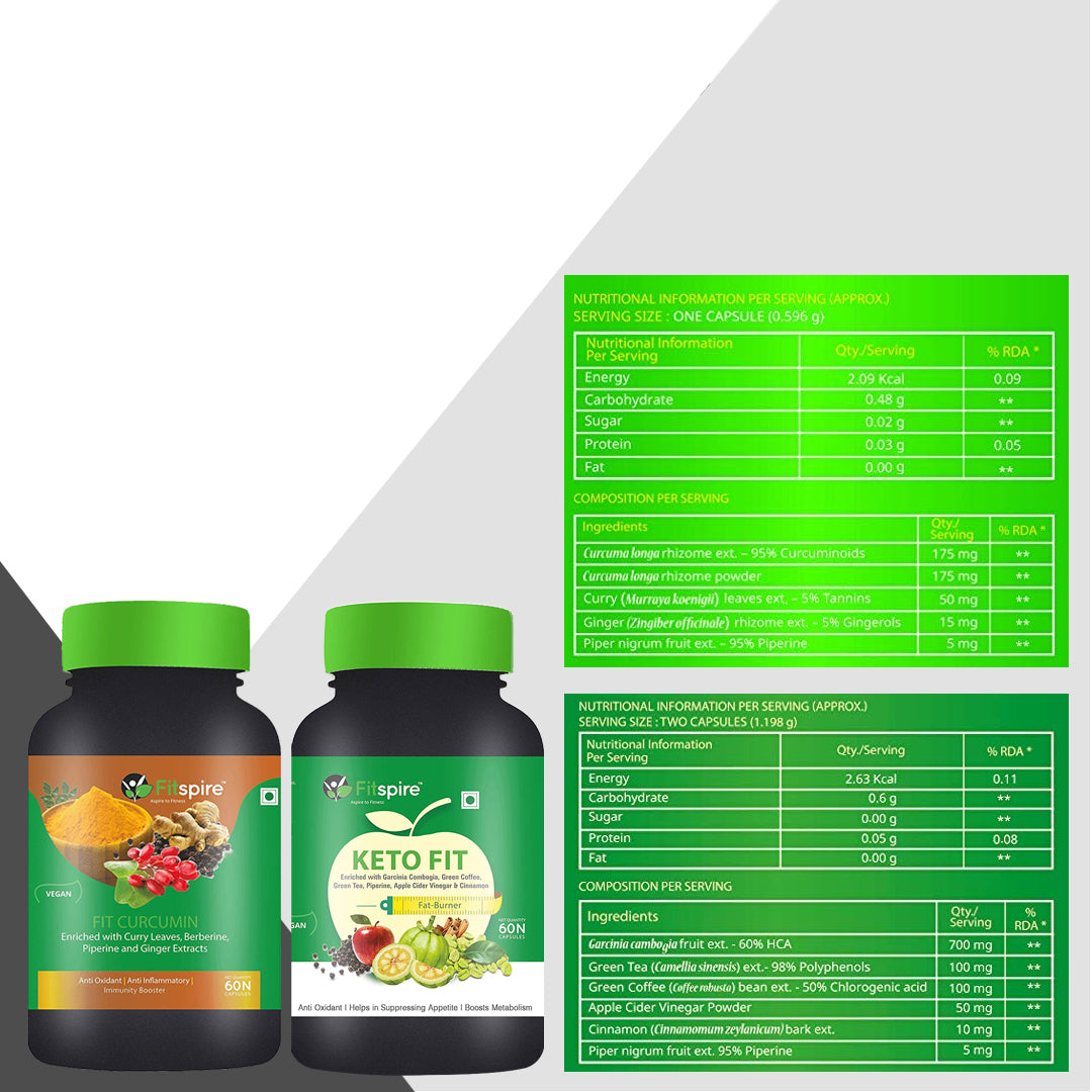 Fitspire Fit Curcumin with Keto Fit Capsules Combo Pack