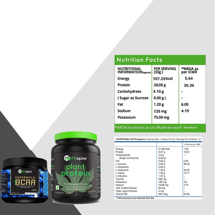 Fitspire Plant Protein with Super Gold BCAA Combo Pack