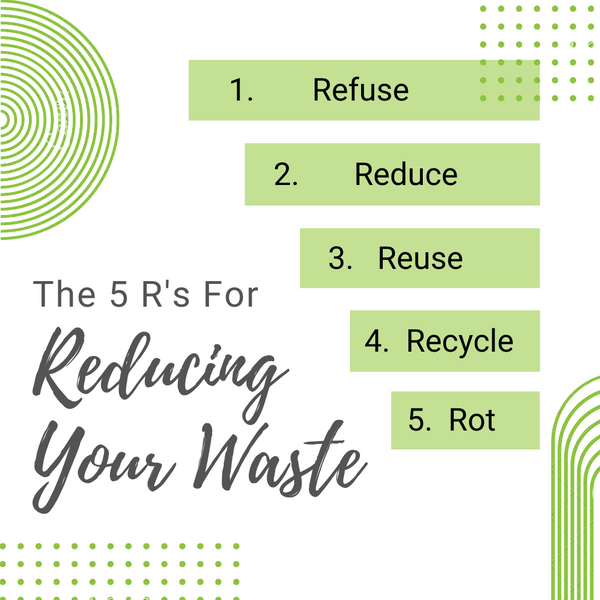 The 5 R's - Refuse, Reduce, Reuse, Recycle, Rot.