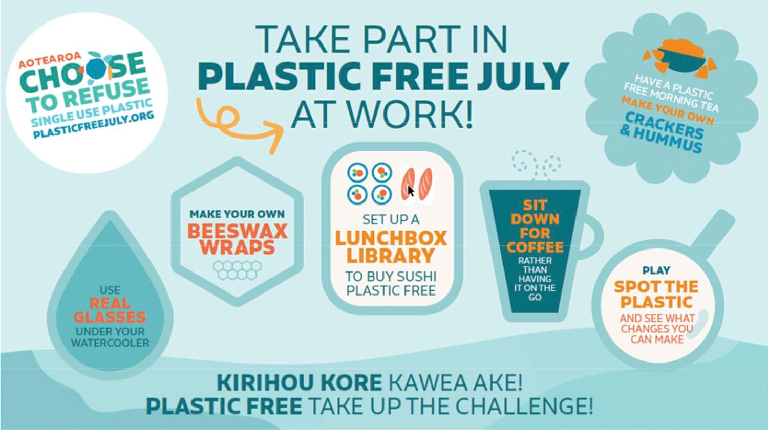 Plastic Free July - Ideas of what you can do at work.