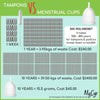 A chart comparing the waste produced and the cost in dollars of using tampons compared to a menstrual cup.