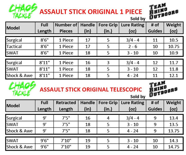 Chaos Tackle Original Assault Stick - Shock & Awe XX Heavy Power 1 Piece -  Shipping to WI, IL, MN, IA, ND, SD only. ($194.99 plus $15.95 shipping)