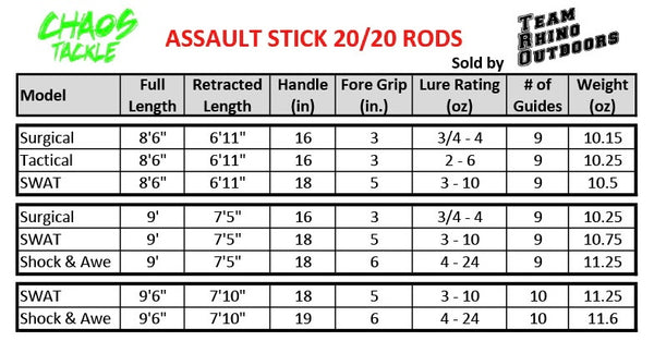 Chaos Tackle 20/20 Assault Stick Rods TELESCOPIC ($349.00 plus $15.95 Shipping)