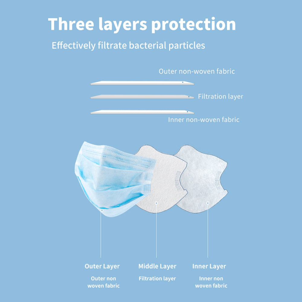 MINISO Disposable Mask Safety Face Mask 50 Pcs