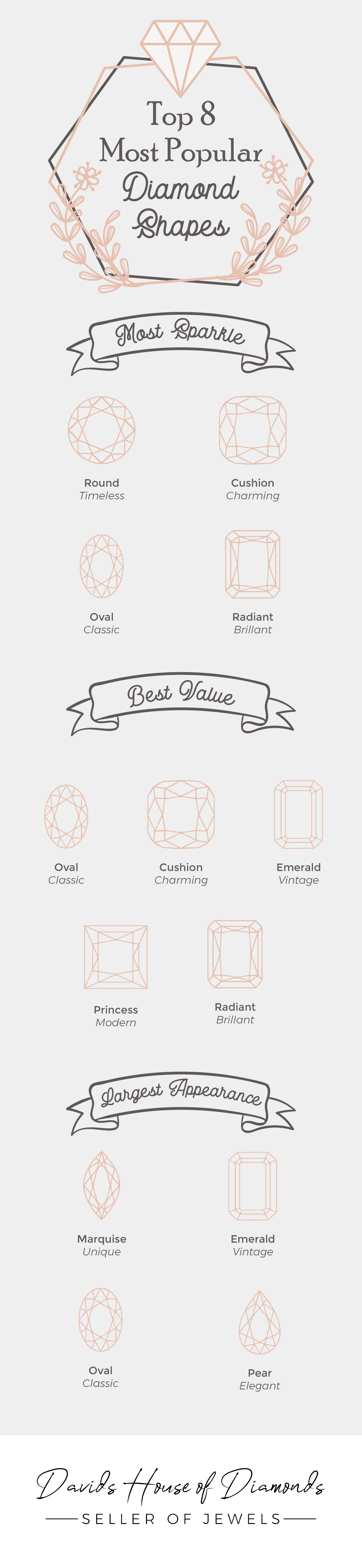 top 8 most popular diamond shapes