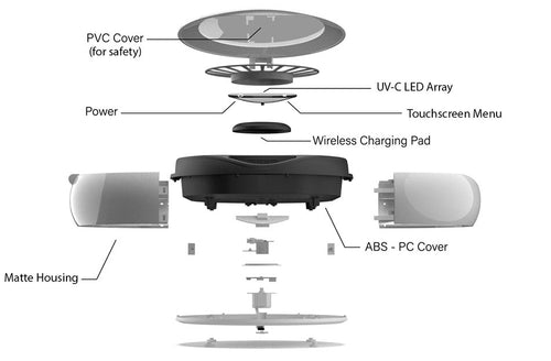 3D view of the Internal structure of the PhoneCleanse Pro Product