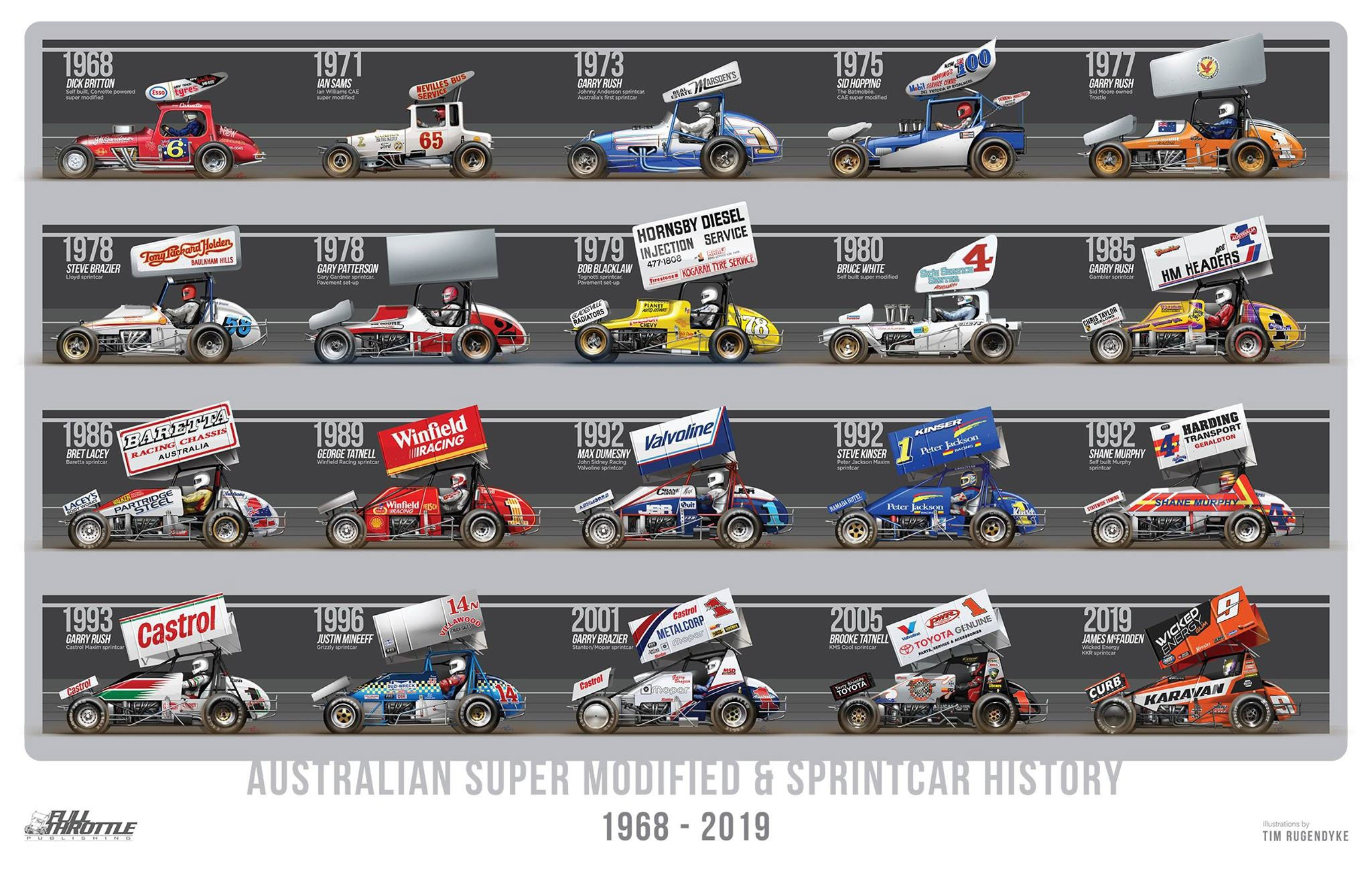 Limited Edition Super Modified and Sprintcar Poster