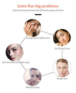 Skin Rejuvenation With Photon Light