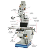 "Call-outs of the various features of the SB1024F 9"" x 42"" Milling Machine"