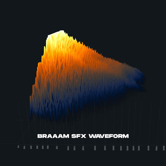 Braaam SFX Waveform For Films and Trailers