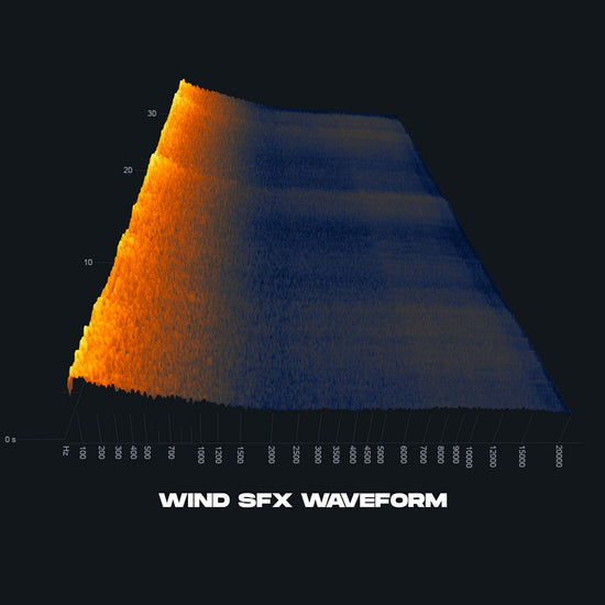 Wind SFX Waveform For Films and Trailers