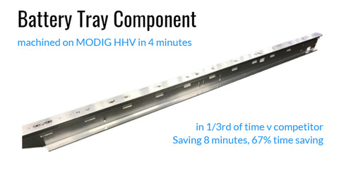 Time Saving case study for EV Battery Tray Component machined by modig