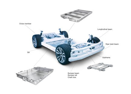 Modig Machine Tool is renowned for electric vehicle part machining