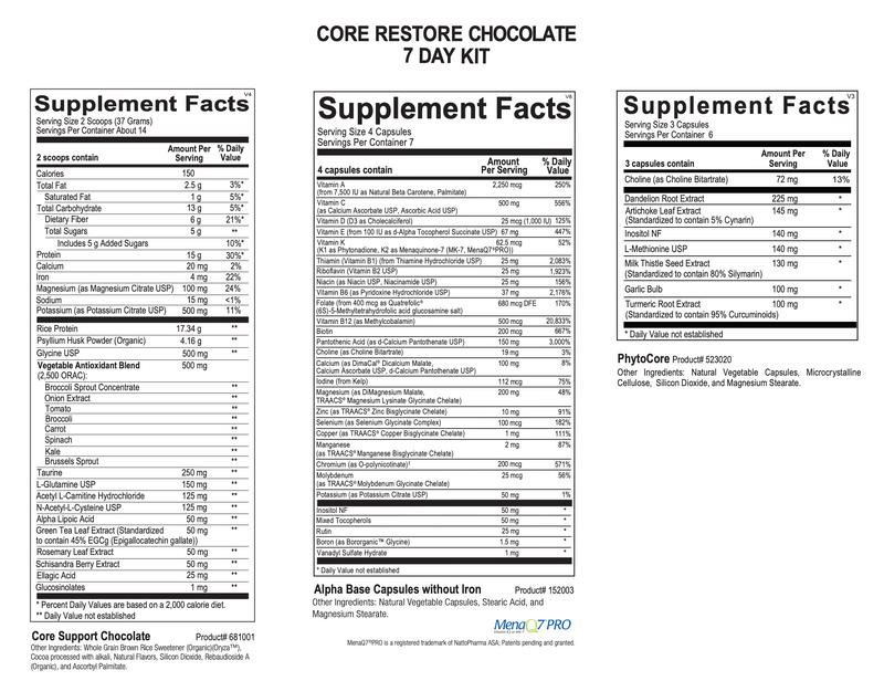 Core Restore 7-Day Kit (Chocolate)