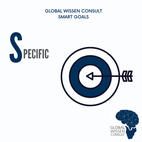 Create SMART goals for your business in Africa. S is specidic