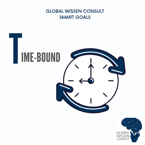 Creating SMART goals for your business in Africa. T is timebound