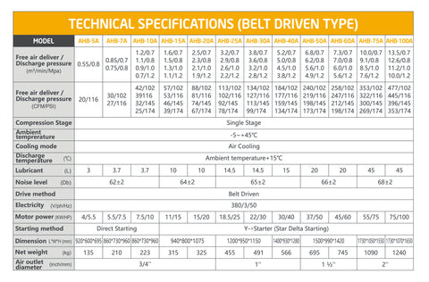 Belt Driven - Airhorse Rotary Screw Air Compressors - Technical Specifications