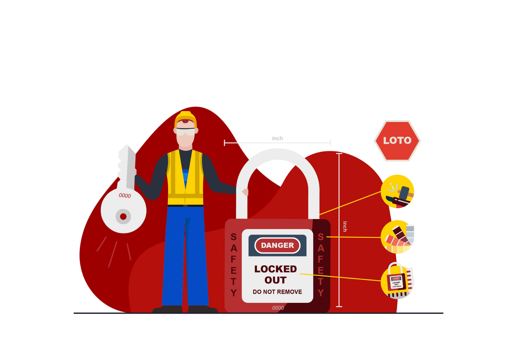 lockout tagout shifts