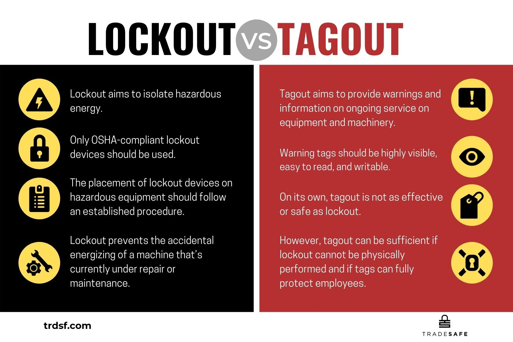 Lockout Tagout Station Infographic