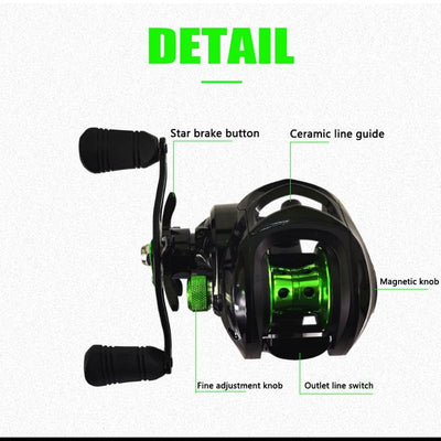Super Speed Fishing Reel