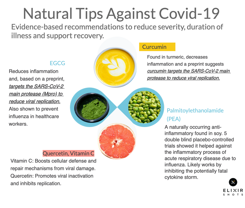Natural Tips Against Covid-19