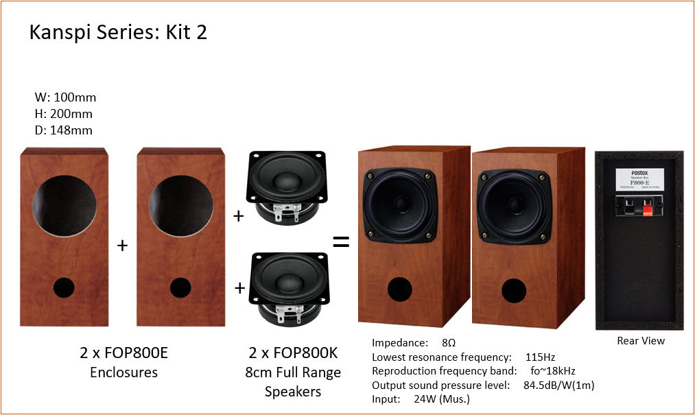 Fostex Kanspi DIY Kit 2.
