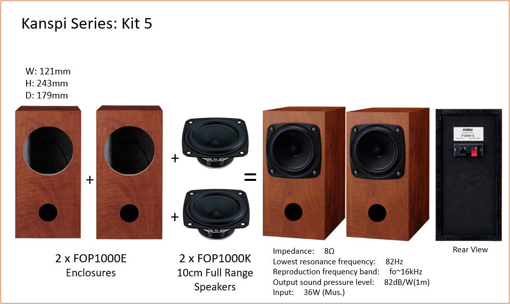 Fostex Kanspi DIY Kit 5.