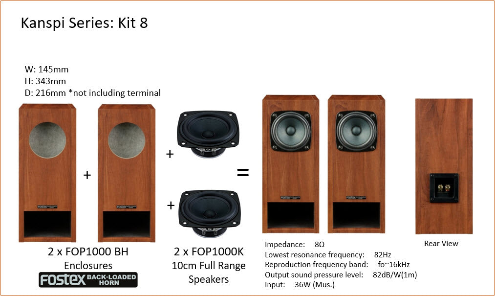 Fostex Kanspi DIY Kit 8.