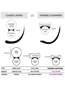 Forabelli Cashmere Eyelash Extensions - 16 Rows - C Curl  0.15mm