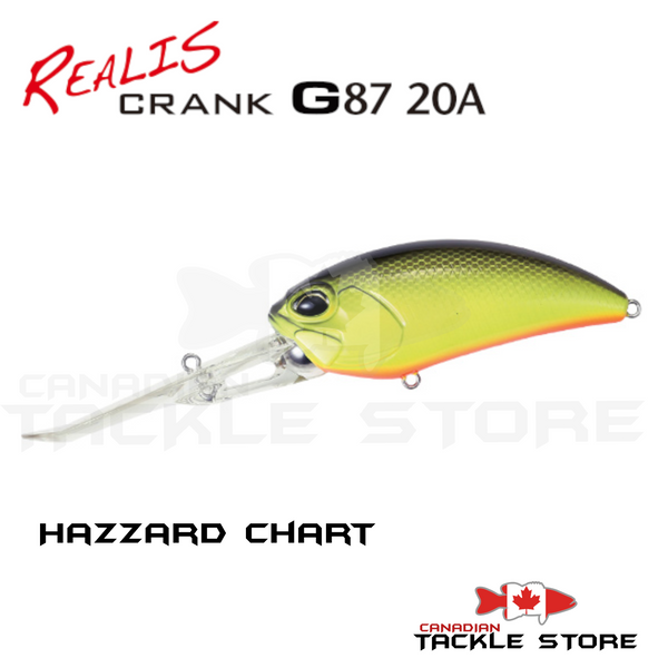 Duo Realis G87 20A Deep Diving Crankbait