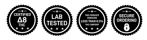 Lab Test Results