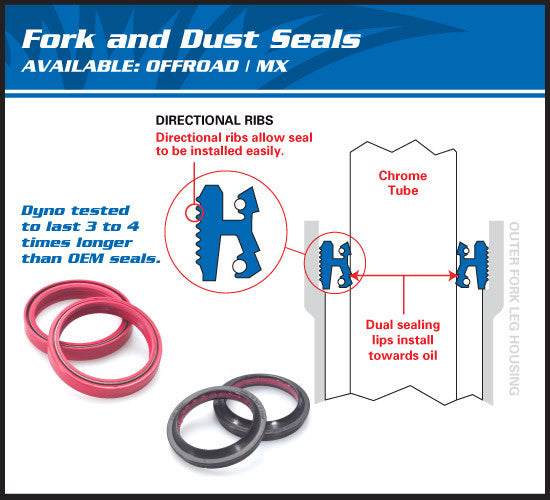Fork and Dust Seal Set Kawasaki