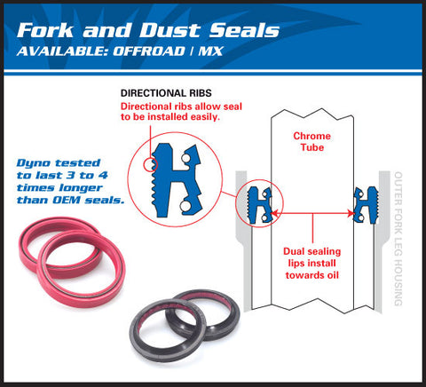 Fork And Dust Seal Set Honda
