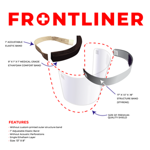 Frontliner Face Shield