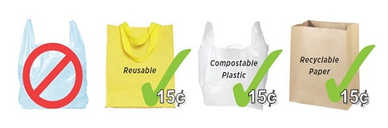 Plastic bags recycle reuse