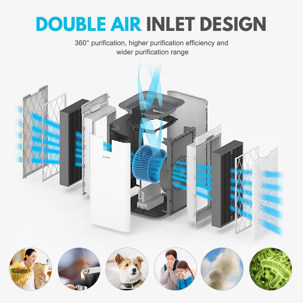 Air Purifier with True HEPA Air Filter, Wi-Fi Intelligent Control - Colzer